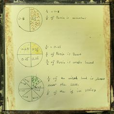 Waldorf ~ Ancient Persia ~ Math ~ Fractions ~ main lesson book