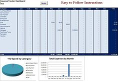 Easy to follow instructions to create an expense tracking spreadsheet