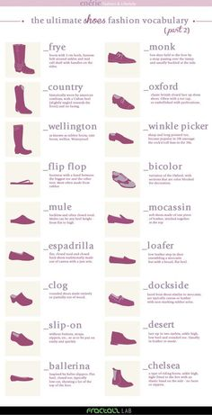 Fashion vocabulary : shoes (part 2).: More