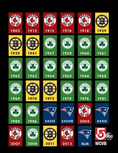 Boston Sports Championship years Boston Bruins Boston Red Sox Boston Celtics New England Patriots