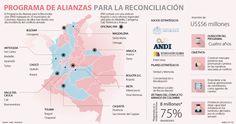 Usaid invierte US$56 millones en 20 municipios