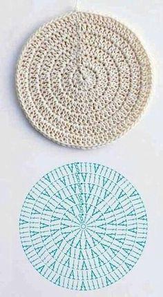 Crochet designs crocheting farmhouse rugs hamper squares trapillo crochet how to left handed granny square tutorial allfreecrochet com crochet granny lefthanded square Crochet Diagram, Crochet Chart, Crochet Motif, Crochet Doilies, Crochet Circle Pattern, Crochet Coaster, Crochet Squares, Crochet Round, Crochet Home