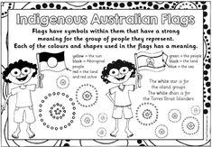 Indigenous Australian Flags :: Teacher Resources and Classroom Games Aboriginal Education, Indigenous Education, Aboriginal Art, Classroom Games, Classroom Decor, High School Subjects, Naidoc Week, Australian Flags, Australian Curriculum
