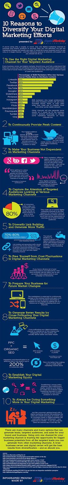 10 Reasons To Diversify Your Digital Marketing Efforts. #Infographic #Digital #Marketing http://www.helpmequitthe9to5.com #internetmarketing internet marketing tips and tricks