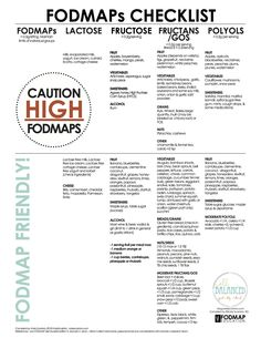 FODMAPs Checklist: My latest checklist to help guide you at the grocery store!