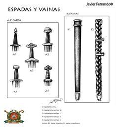 Espadas y vainas de la Guardia Varega- Ilustración de Javier Ferrando  BHM