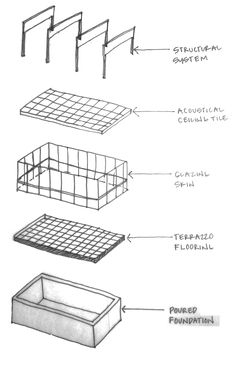 HORIZONTAL BRACING : A horizontal truss system which