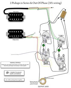 Fender Deluxe Stratocaster w/ S1 Switch Wiring Diagram