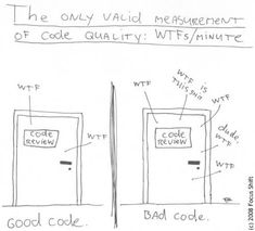 the only valid measurement of code quality: WTFs per minute (Clean Code: A Handbook of Agile Software Craftsmanship - Robert C. Programming Humor, Computer Programming, Social Media Measurement, Thug Life, Scripts, Software Development, Design Development, Computer Science, Best Funny Pictures