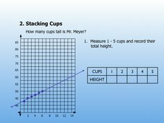 dy/dan » stacking cups...slope maybe?