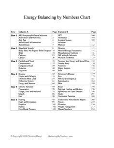 Training — Energy Balancing by Numbers
