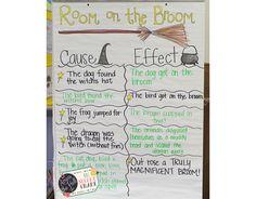 Halloween Mania Room on the Broom is a great read aloud! Halloween Books, Halloween Activities, Holiday Activities, Halloween Ideas, Kindergarten Activities, Book Activities, Cause And Effect Activities, Room On The Broom, School Holidays