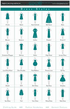 dress styles dress style/ clothing guide/ fashion vocabulary/ garment features a.Dress Style/ Clothing Guide/ Fashion Vocabulary/ Garment Features- Tap the link now to see our super collection of accessories made just for you! Fashion Terminology, Fashion Terms, Fashion 101, Womens Fashion, Fashion Guide, Fashion Ideas, Fashion Style Guide, Kids Fashion, Fashion Infographic