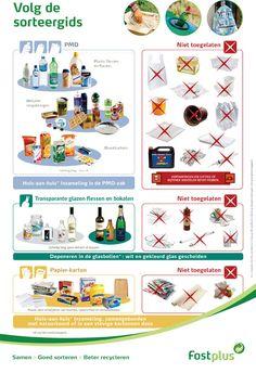 Lovendegem > Leefmilieu & Natuur > Afval > Afval sorteren