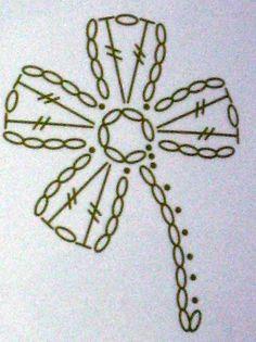 Un Autre Porte-Manteau - Her Crochet - Diy Crafts Crochet Russe, Marque-pages Au Crochet, Russian Crochet, Crochet Motifs, Crochet Borders, Crochet Diagram, Crochet Chart, Irish Crochet, Crochet Coaster