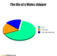 much pain. malec <3
