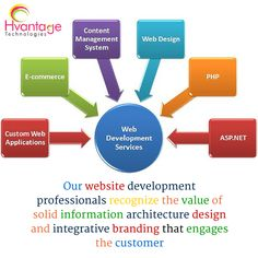 Our #Website #Development experts recognize the value of solid information architecture #design & branding that engages the customer.