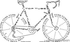 Bicycle Parts Guide
