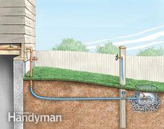 Spring is Coming - How to Install an Outdoor Faucet