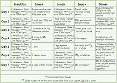 Herbalife meal plan guide | Diets & tips | Pinterest | Best ...