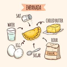 Delcicious empanada recipe Free Vector | Free Vector #Freepik #freevector #food Cute Food Drawings, Cute Animal Drawings Kawaii, Food Art Painting, Recipe Drawing, Food Doodles, Empanadas Recipe, Harry Potter Food, Crepe Recipes, Food Journal