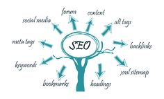 ABOUT #SEARCH #ENGINE #OPTIMIZATION
