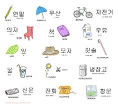 Daily use items - Learning Korean Korean Words Learning, Korean Language Learning, Language Study, Learn A New Language, Learn To Speak Korean, Learn Hangul, Korean Writing, Korean Alphabet, Korean Lessons