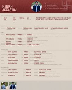 Biodata for Marriage Samples on Pinterest | Marriage, Resume form ...