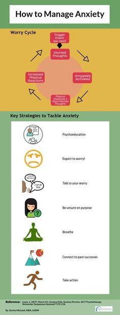 Strategies to help children with anxiety. Written for clinicians. Includes handout.