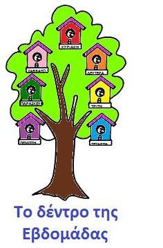 ...Το Νηπιαγωγείο μ' αρέσει πιο πολύ.: Το Δέντρο της Εβδομάδας Classroom Organization, Classroom Management, Calander, Preschool Education, Always Learning, First Day Of School, Projects To Try, About Me Blog, Chart