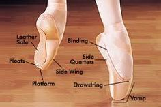 parts of a pointe shoe