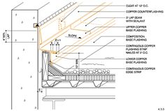 ROOF FLAT DETAIL - - Google Search