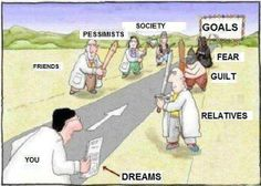 Accomplishing Your Goals and Dreams...