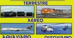 Meios de Transporte no Brasil ~ foco do vestibulando