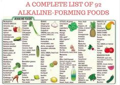 A COMPLETE LIST OF 92 ALKALINE-FORMING FOODS (TREAT INFLAMMATION AND HEART DISEASE, REDUCE BLOOD SUGAR LEVELS, AND FIGHT CANCER!)