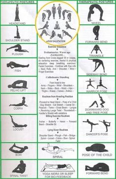 84 classic yoga asanas pdf  google search  yoga and