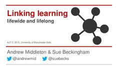 Linking learning lifewide and lifelong Andrew Middleton & Sue Beckingham @andrewmid @suebecks ALT-C 2015, Uni of Manchester..