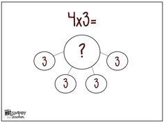 Diary of a Not So Wimpy Teacher: 5 Multiplication Models You Should Teach