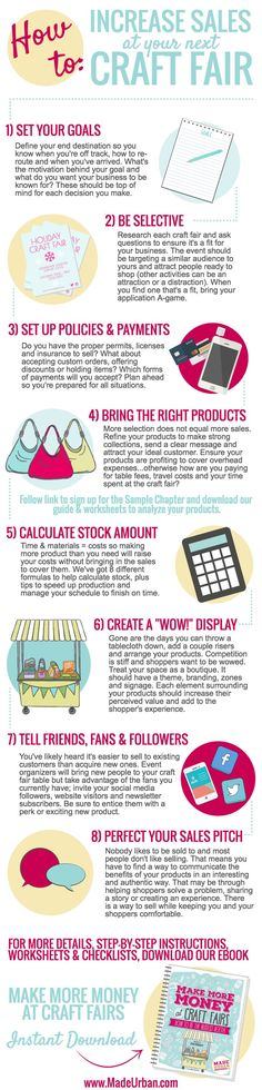 Click for instructions, worksheets and checklists for each step. Making money at craft fairs is easy, you just have to follow a formula to ensure all the right elements are in place.