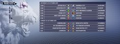 Keep up to date with the latest news and content from the Barclays Premier League. Click the photo to see more. Manchester City, Manchester United, Premier League Today, Burnley Fc, Southampton Fc, Afc Bournemouth, Hull City, 22 November, Everton Fc