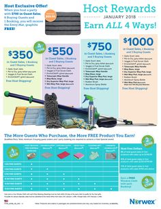 Norwex Mop System: Reasons to Love it Part 2 Norwex Mop, Norwex Cleaning, Host A Party, I Party, House Party, Graphite, Norwex Party, Norwex Consultant, Entry Mats