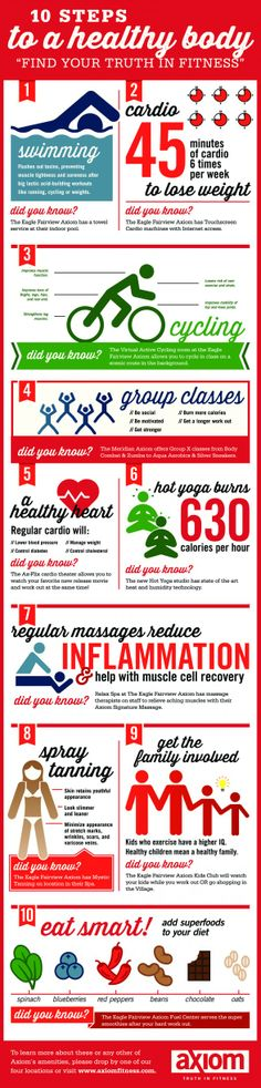 Top 10 Steps to a Healthy Body