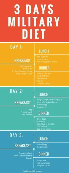 3-day military diet  is one of the most effective diets forlosing weight in a short time.