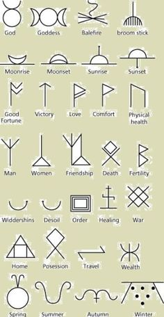 Latin Symbols and Meanings | The Targum from the ...