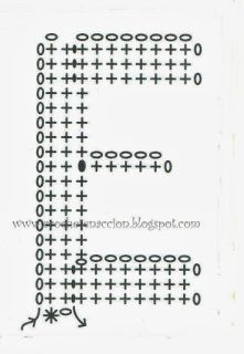 El Duende de los Hilos: ABECEDARIO (Lanudo) Diagrams for crochet letters. I am not sure if I understand all the diagrams, but see if I can't figure it out. Crochet Diy, Crochet Motifs, Crochet Chart, Crochet Squares, Crochet Basics, Love Crochet, Crochet Stitches, Crochet Patterns, Crochet Gratis