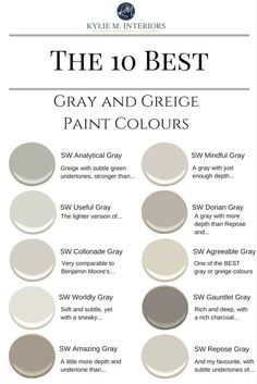Sherwin Williams : The 10 Best Gray and Greige Paint Colours by mildred