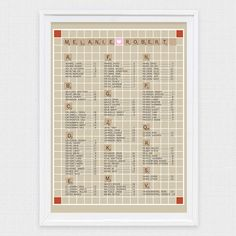 Alphabet game with scrabble tiles - seating plan $65.00, via Etsy.
