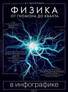 В книжном интернет-магазине OZON можно купить учебник Физика в инфографике. От гномона до кванта от издательства АСТ. Кроме этого, в нашем книжном каталоге собраны другие школьные учебники от автора Владимир Кессельман.