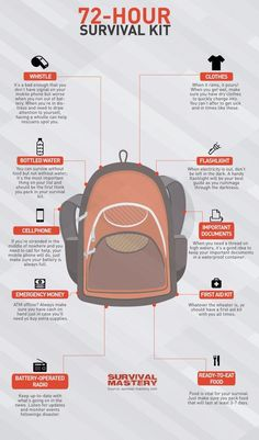 The 72 hour kit is simply a collection of important, basic things you need to survive for, well, at least 72 hours (or 3 days) in difficult conditions. Authorities and governments recommend people to Survival Life Hacks, Survival Food, Outdoor Survival, Survival Prepping, Survival Skills, Survival Quotes, Wilderness Survival, Survival Shelter, Survival Supplies