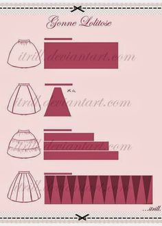 Wonderful Choose the Right Fabric for Your Sewing Project Ideas. Amazing Choose the Right Fabric for Your Sewing Project Ideas. Sewing Hacks, Sewing Tutorials, Sewing Crafts, Sewing Projects, Dress Tutorials, Techniques Couture, Sewing Techniques, Dress Sewing Patterns, Clothing Patterns